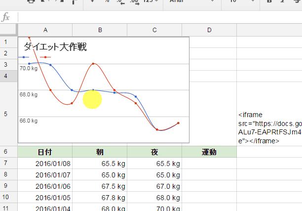 自分でできる!無料の表計算ソフトを使って、体重変化と運動量を出先ででも自己管理!