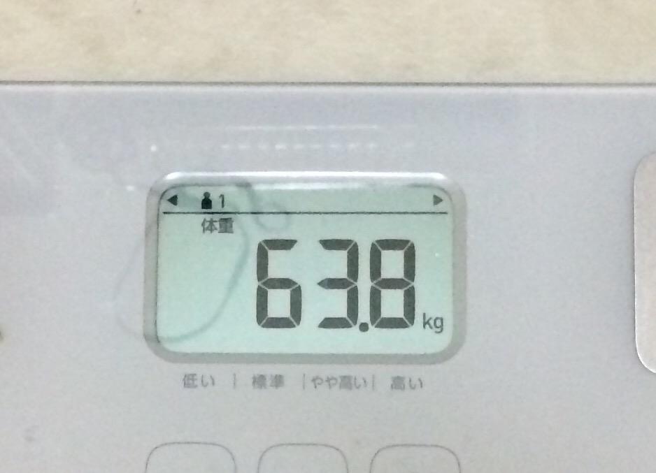 体重の変動