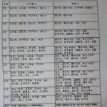 竹野沖主要釣り魚名表